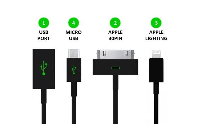 phone-charging-tip-selection