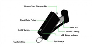 ChargeAll-Keychain-Charger-500x261